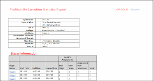 Standard Profitability Execution Statistics Report Example