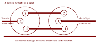 wiring diagram light switch light the wiring diagram hpm light switch wiring diagram nodasystech wiring diagram