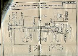 wiring diagram motor jupiter z wiring image wiring wiring diagram jupiter z wiring image wiring diagram on wiring diagram motor jupiter z