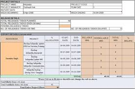 weekly report format in excel free download sample weekly project status report template project progress report