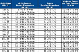 Filter Grill Sizing Chart 61 Surprising Return Air Filter Grille Sizes