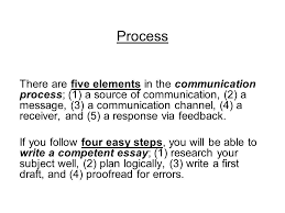 thesis statement for process essay process essay writing process essay thesis statement essayorg phpapp phpapp phpapp thumbnail jpgcb essay science and