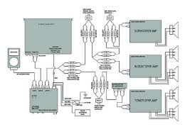 pa wiring diagram pa image wiring diagram pa system wiring diagram pa auto wiring diagram schematic on pa wiring diagram