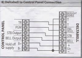 texecom bell box wiring diagram fasett info texecom wiring diagram veritus 8 plus pyronix deltabell