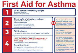 Asthma And Copd Medications Chart First Aid For Asthma Chart A4 National Asthma Council