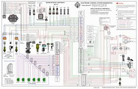 caterpillar wiring diagrams wiring diagram caterpillar 3306 generator wiring diagrams jodebal