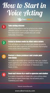 Best 25 Acting Career Ideas On Pinterest Acting Auditions Near
