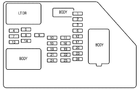 cadillac escalade mk3 third generation 2008 2010 fuse box cadillac escalade mk3 third generation 2008 2010 fuse box diagram