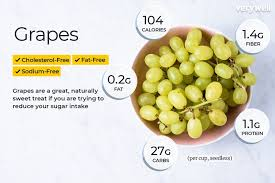 Grapes Nutrition Facts Calories Carb And Health Benefits