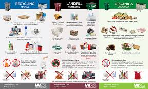 Sorting Garbage Recycling And Organics City Of Hayward