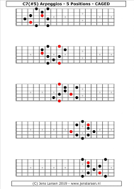 Caged System Chord Chart Dom7 5 Arpeggios Caged Jens Larsen