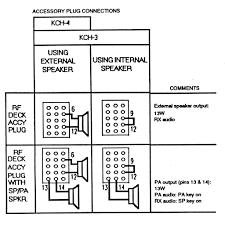 Kenwood kdc 155u wiring diagram fitfathers me