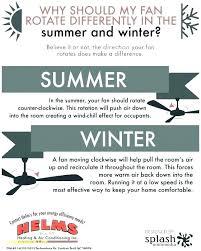 which way ceiling fan ceiling fan rotation summer winter post ceiling fans menards