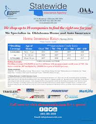 statewide home insurance rate card flyer 2016