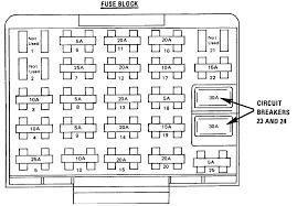 1994 oldsmobile cutlass supreme fuse box diagram ~ wiring diagram 1985 oldsmobile cutlass fuse box location 1994 oldsmobile cutlass supreme fuse box diagram images gallery