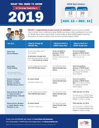 For information about medicare eligibility, benefits and the medicare advantage plan options available in your area, speak with a licensed insurance agent. Tricare Health Insurance Page 1 Line 17qq Com