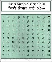 70 Ageless Kannada Varnamala Chart