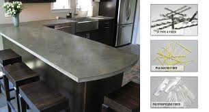reinforcing fibers for concrete countertops more