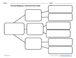 28 Blank Flow Chart Template Free Robertbathurst