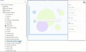 Type Coverage Chart Ibm Cognos Analytics Bubble Visualization