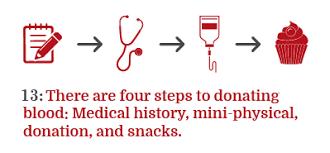 blood facts rrvbc