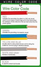 old telephone wire colours uk wire diagram old telephone wiring diagram