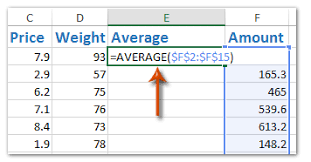 Add Grand Total To Pivot Chart How To Add Average Grand Total Line In A Pivot Chart In Excel