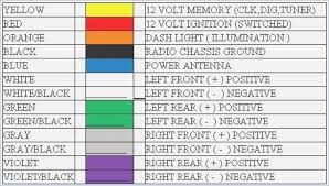 panasonic radio wiring color code wiring diagram fascinating wiring diagram and color codes car stereo wiring color codes toyota car radio wiring color wiring