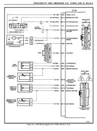 730 tbi conversion wiring diagram 730 diy wiring diagrams 730 tbi conversion wiring diagram 730 home wiring diagrams