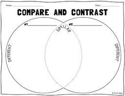 Compare And Contrast Venn Diagram Spanish English Venn Diagram Compare Contrast Worksheets Tpt