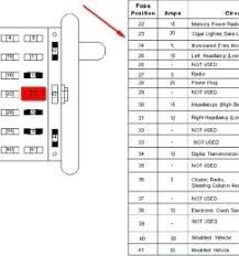 2012 e350 wiring diagram 2005 ford f150 radio wiring diagram 2002 e350 fuse box diagram wiring diagram todays 2012 ford econoline fuse box diagram 2000 ford
