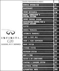 1999 infiniti g20 fuse box 1999 wiring diagrams