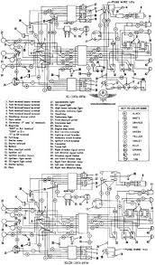 1980 83 fxr at harley davidson wiring diagram download wiring 1972 xlch wiring diagram 1973 74 xl xlch in harley davidson wiring diagram download