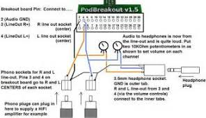 similiar apple ipod pinout keywords cable wiring diagram on 30 pin ipod connector to usb wiring diagram