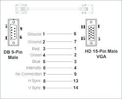 basic internet wiring diagram prepare the cable home improvement basic internet wiring diagram full size of fiber optic patch panel wiring diagram cable connection internet