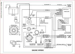 cj wiring harness diagram cj image wiring diagram painless wiring harness cj5 diagram wiring diagram and hernes on cj5 wiring harness diagram
