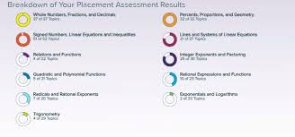 Placement Test Scores Chart Aleks Placement Math Learning Center University Of
