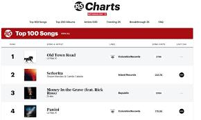Rolling Stone Magazine Launches Music Charts Blabbermouth Net