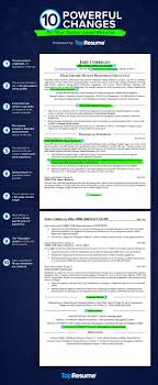 Modern Resume For Product Specialist 10 Powerful Changes For Your Executive Level Resume Topresume
