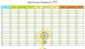 Sales Budget Template Sales Forecast Template Free Download For Your Predicions