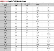 Girls Ski Size Chart 72 Reasonable Nordica Ski Boot Sizing