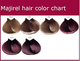 Loreal Hair Colour Chart Reds Majirel Hair Color Chart Instructions Ingredients In 2019