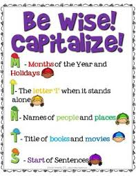 Capital Letter Anchor Chart List Of Capital Letters Anchor Chart Ideas Image Results
