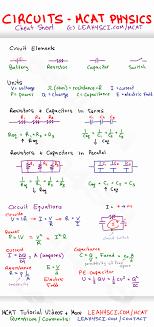 fluid mechanics cheat sheet 11 awesome basic physics formulas pdf worddocx