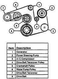 3100 sfi v6 engine diagram fixya cant a diagram for the serp belt i replaced the alternator on a 01 windstar w a 3 8 v6 and need to know how to and loosen the tensioner