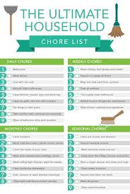 Household Chores Roster The Ultimate Household Chore List Home Cleaning Solutions