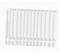 ОТВЕТЫ обществознание класс мая Последний раз редактировалось admin Ср Май 28 2014 7 27 am всего редактировалось 1 раз а