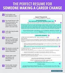 Career Change Resume Samples Free Sample Career Change Resumes Cover Letter Mid Resume Examples 15