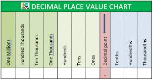 Tens Chart Math How Do I Identify The Tens Place Digit In 7045 18 Socratic