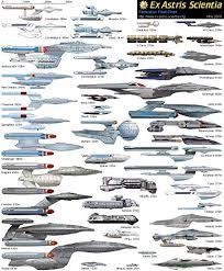 Vinteja Charts Of Starship Comparison A A3 Poster Print